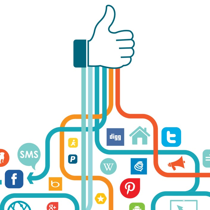 The Power of Social Media For Your Business