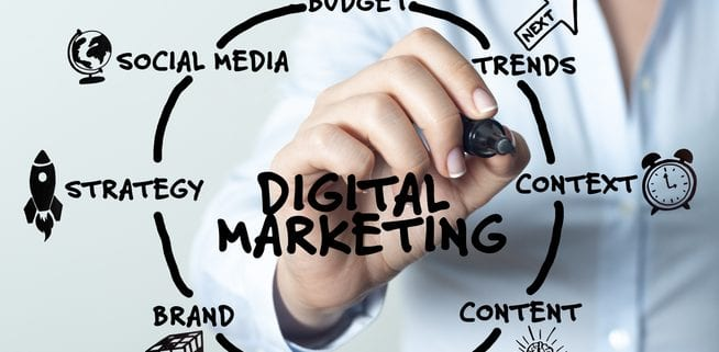 Reason To Hire A Digital Marketing Agency1
