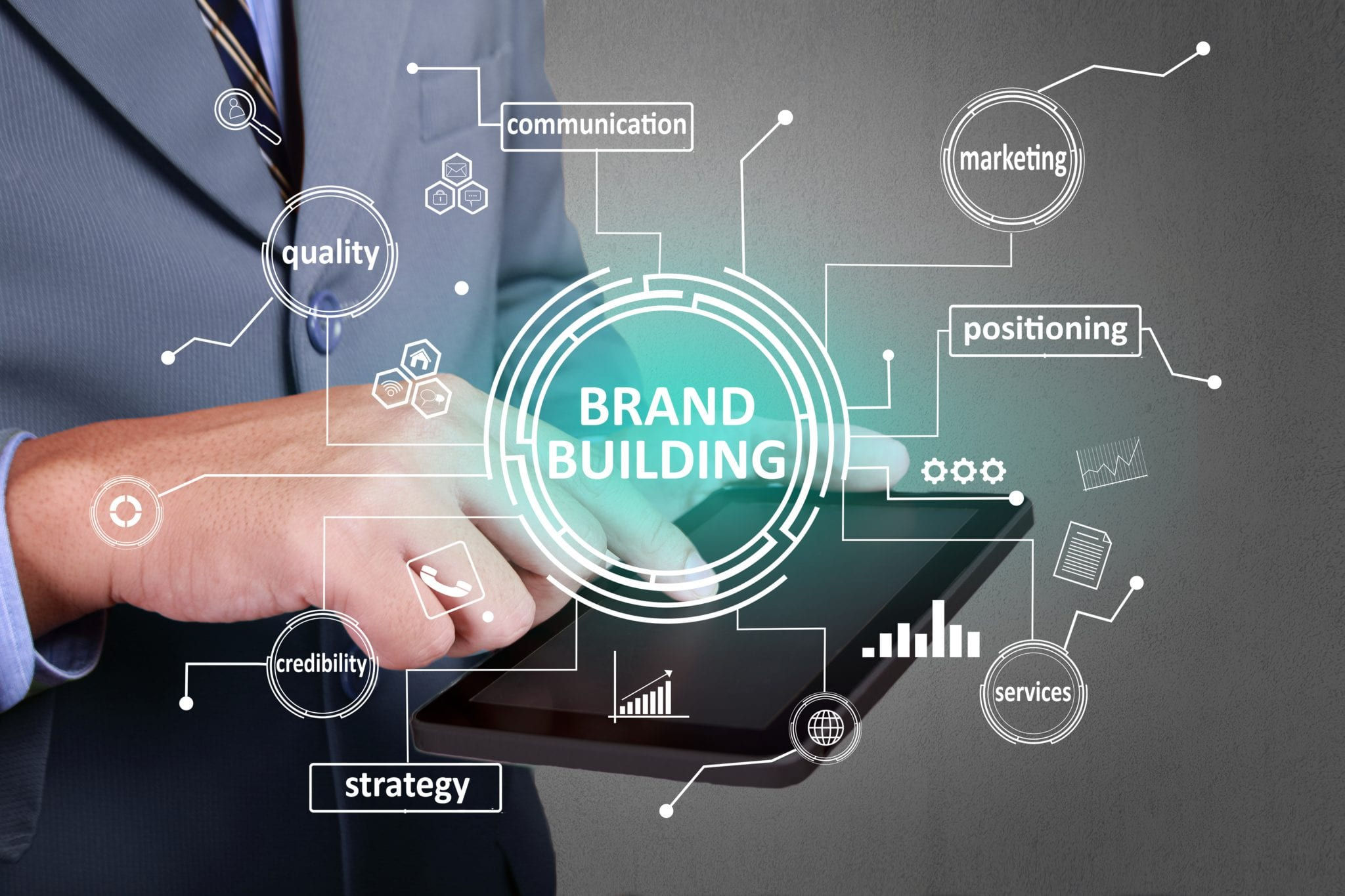 building brand recognition