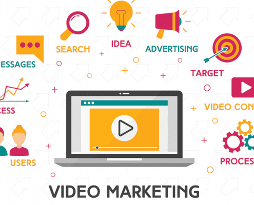 types of marketing videos