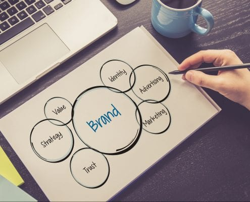 what is brand strategy